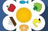 6-дневная диета — быстрый путь к стройности