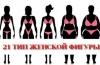 Советы тем, кто хочет стать обладательницей самой красивой женской фигуры!