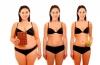 Индекс ожирения