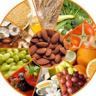 цикорий от холестерина в крови