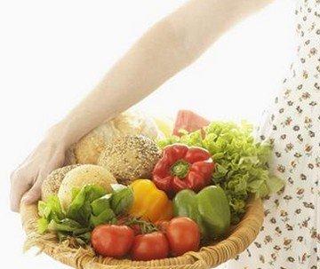 Калькулятор калорий онлайн Расчет калорийности продуктов