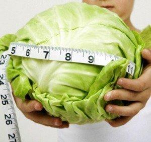 диета для похудения список продуктов