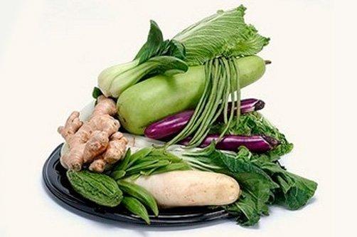 блюда с имбирем для похудения фото
