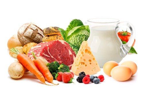 продукты для похудения фото