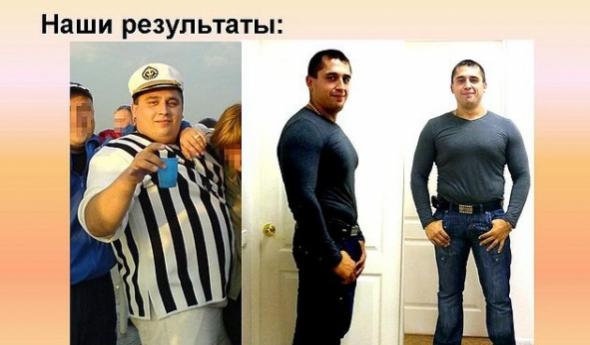 Как рассчитать вес по росту у мужчин