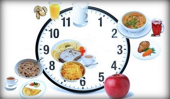 похудеть строго по часам
