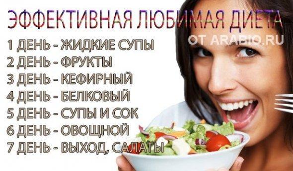диеты по дням: